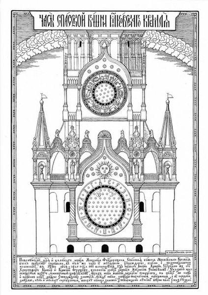 Часы Спасской башни Московского Кремля в XVII веке.