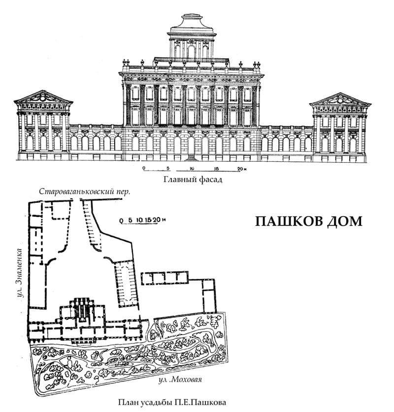 План дома Пашкова, между 1784 и 1786